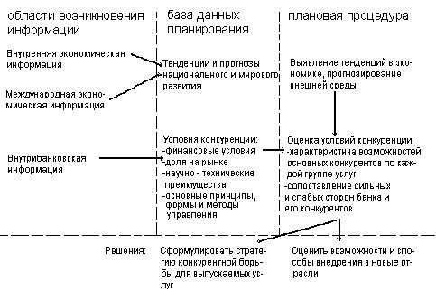 """схема """"Информационная основа"""