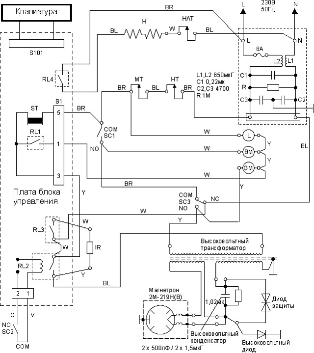 Пример принципиальной электрической схемы СВЧ печи.