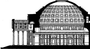 Искусство Римской империи 2 в. н.э.