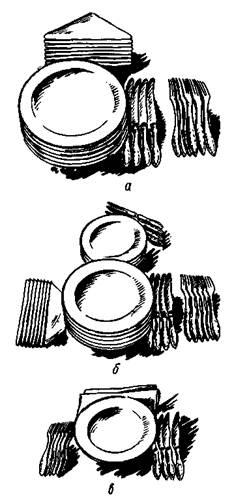 Расположение приборов на банкете-фуршете