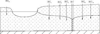 Гидрогеологический мониторинг на участках береговых водозаборов (методические рекомендации)