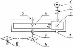 Одноступенчатый цилиндрический редуктор с цепной передачей