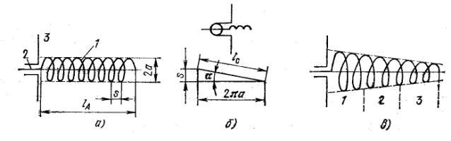 Спиральная антенна
