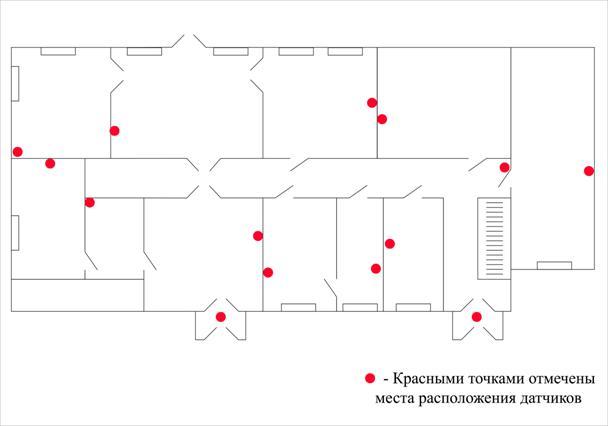 Разработка информационной системы интеллектуального здания на примере музея-усадьбы Н.Е. Жуковского