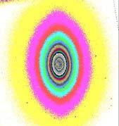 Эволюция центральных областей галактик