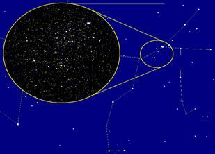 Летящие группы Эггена (галактический взгляд на земные созвездия)