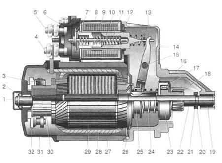 Система зажигания двигателя ЗМЗ-402
