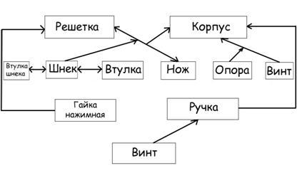 Основы научной деятельности