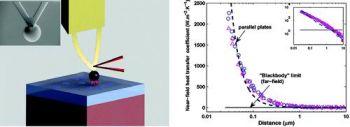 Сближение объектов до нанометровых расстояний