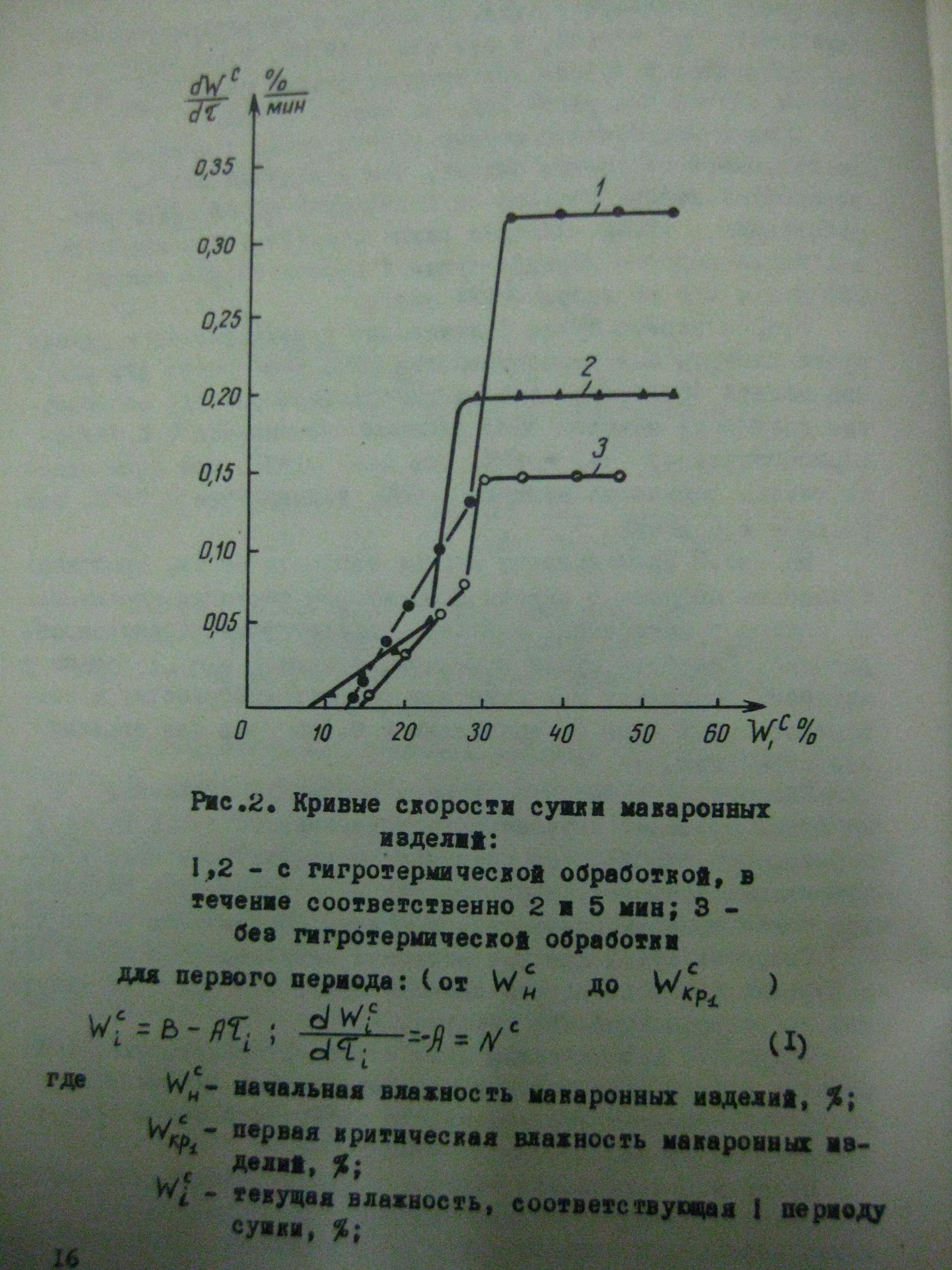 Интенсификация процесса сушки макаронных изделий