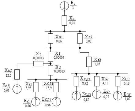 Рисунок 1.1 - Схема замещения