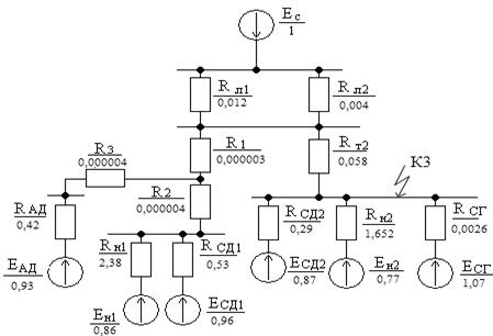 Рисунок 1.4 - Схема замещения