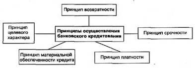 http://tvoydohod.ru/fin_img/fin_42_clip_image002.jpg