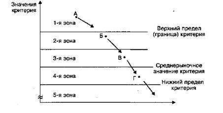 Описание: C:\Documents and Settings\Admin\Рабочий стол\image131.jpg