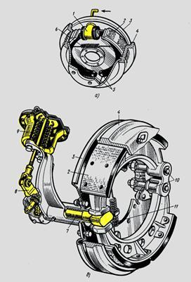 Описание: Колесный барабанный тормозной механизм