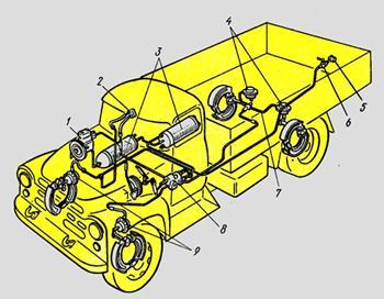 Описание: Схема пневмопривода тормозов автомобиля ЗИЛ-130