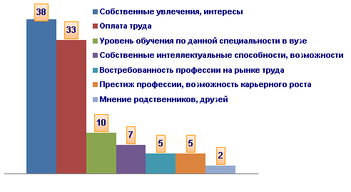 http://journal.vscc.ac.ru/php/jou/36/images/36_12_04.gif