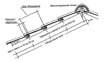 Описание: http://www.complexdoc.ru/documents/46324/46324.files/image068.gif