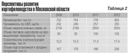 http://www.potatosystem.ru/Image/Nomer3/46-1.jpg