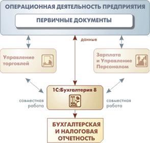 Описание: Описание: http://www.f1soft.ru/src/img/scheme_bp.gif