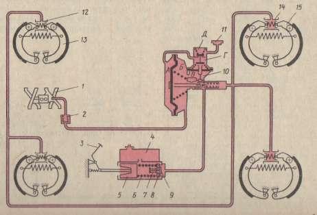 Схема тормозной системы газ 4301 дизель