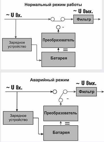 Рис.1 Схема источника