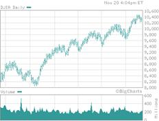 Описание: C:\Users\Штаб\Desktop\interact-chart.gif