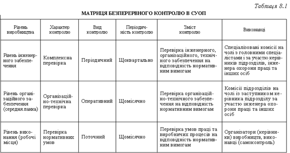 Описание: http://library.if.ua/Content/images/3/26.GIF