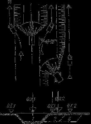 Схемы проходок экскаватора с