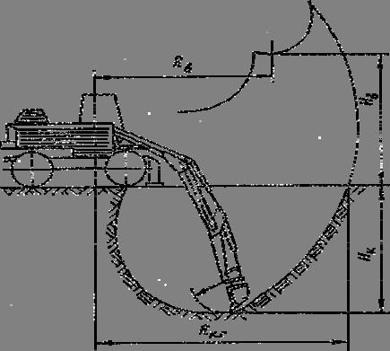 Схема работы экскаватора ЭО-