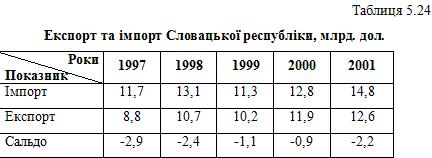 Описание: http://library.if.ua/Content/images/ek_zar_kr/47.GIF