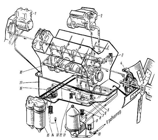1—компрессор; 2—топливный