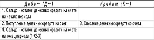 http://www.dist-cons.ru/modules/study/accounting1/tables/2/7.gif