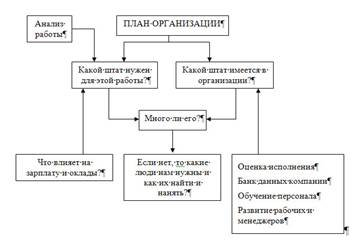 Описание: C:\Documents and Settings\Admin\Рабочий стол\2010-12-25_225839.jpg