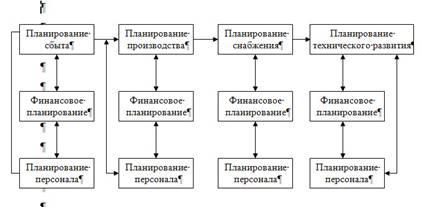 Описание: C:\Documents and Settings\Admin\Рабочий стол\2010-12-25_225915.jpg