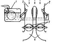 Описание: Описание: Двухкамерный карбюратор с параллельным открытием дроссельных заслонок