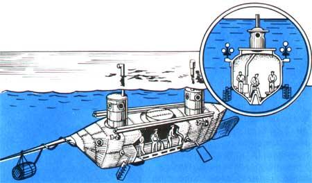 когда была создана подводная лодка