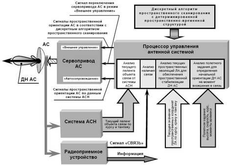 http://e-memory.ru/who/example/izo8/mniti1.jpg