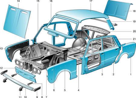 Основные элементы кузова