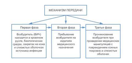 Описание: http://spid.ru/03/pic/030201.gif