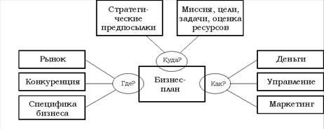 Схема01