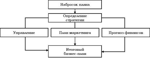 Схема02