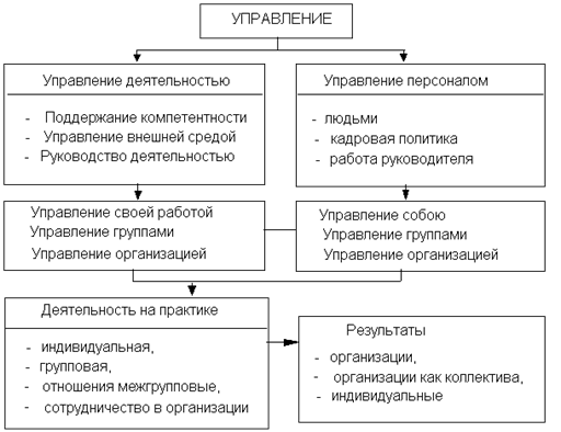 http://www.aup.ru/books/m26/11.files/image002.gif