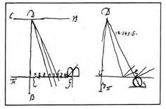Рис. 50. Первый проект электрического указателя. Рисунки Рихмана
