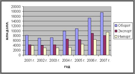 http://www.economy-esr.ru/S_USA.files/image002.gif