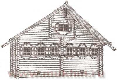Деревянный дом Русского Севера конца XIX века
