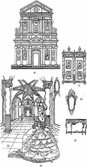 Описание: http://sapr.mgsu.ru/biblio/arxitekt/archstyle/barokko/image004.jpg