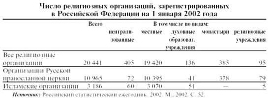 Описание: F:\Конфликты\Мусульманское население в РФ.files\647_1.jpg