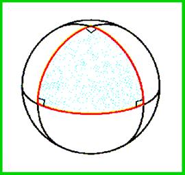 Рисунок 2