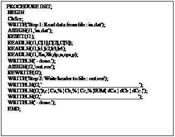 Подпись: PROCEDURE INIT;  BEGIN  ClrScr;  WRITE('Step 1: Read data from file : in.dat');  ASSIGN(f1,'in.dat');  RESET(f1);  READLN(f1,C(1),C(2),C(3));  READLN(f1,k1,k2,k3,k4);  READLN(f1,Xn,Xk,dp,n,eps,p);  WRITELN(' - done.');  ASSIGN(f2,'out.rez');  REWRITE(f2);  WRITE('Step 2: Write header to file : out.rez');  WRITELN(f2,'_____________________________________');  WRITELN(f2,'¦t,c ¦ Ca,% ¦ Cb,% ¦ Cc,% ¦SUM¦ dCa ¦ dCb ¦ dCc ¦');  WRITELN(f2,'_____________________________________');  WRITELN(' - done.');  END;